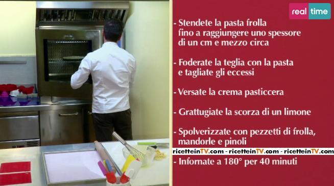 Dalla Trasmissione Torte In Corso Con Renato In Onda Su Real Time ...